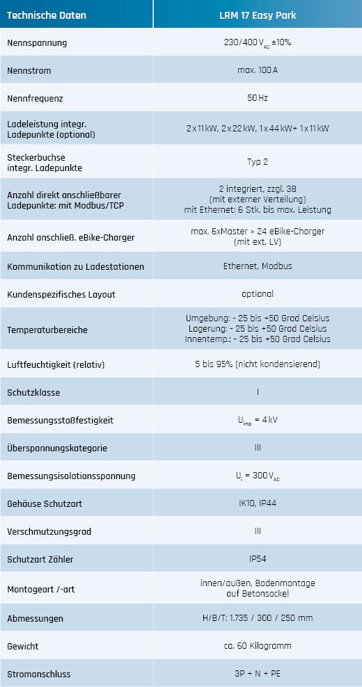LRM17 EasyPark Tabelle technische Daten